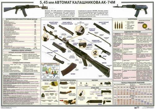 Плакат_АК_74М.jpg