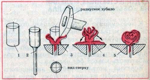 Сделать розу из металла своими руками чертежи