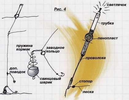 монтаж фидерной снасти видео василенко