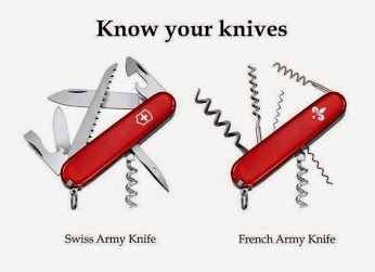 39486f9c81282c8c287b3af1cb68b5ea--swiss-army-knife-french-army.jpg