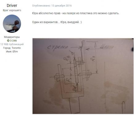 Угломеры для заточных станков - Страница 18 - Станки и инструменты - Русскоязычный ножевой форум - Google Chrome.png