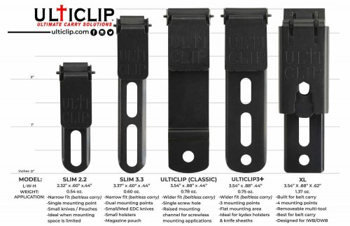ulticlip_comparison-9-2018-UC3web.thumb.jpg.511abe588dd292e3236d6a8c007efb85.jpg