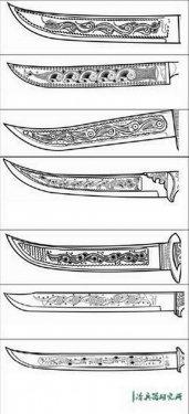 Типы клинков уйгурских ножей.jpg
