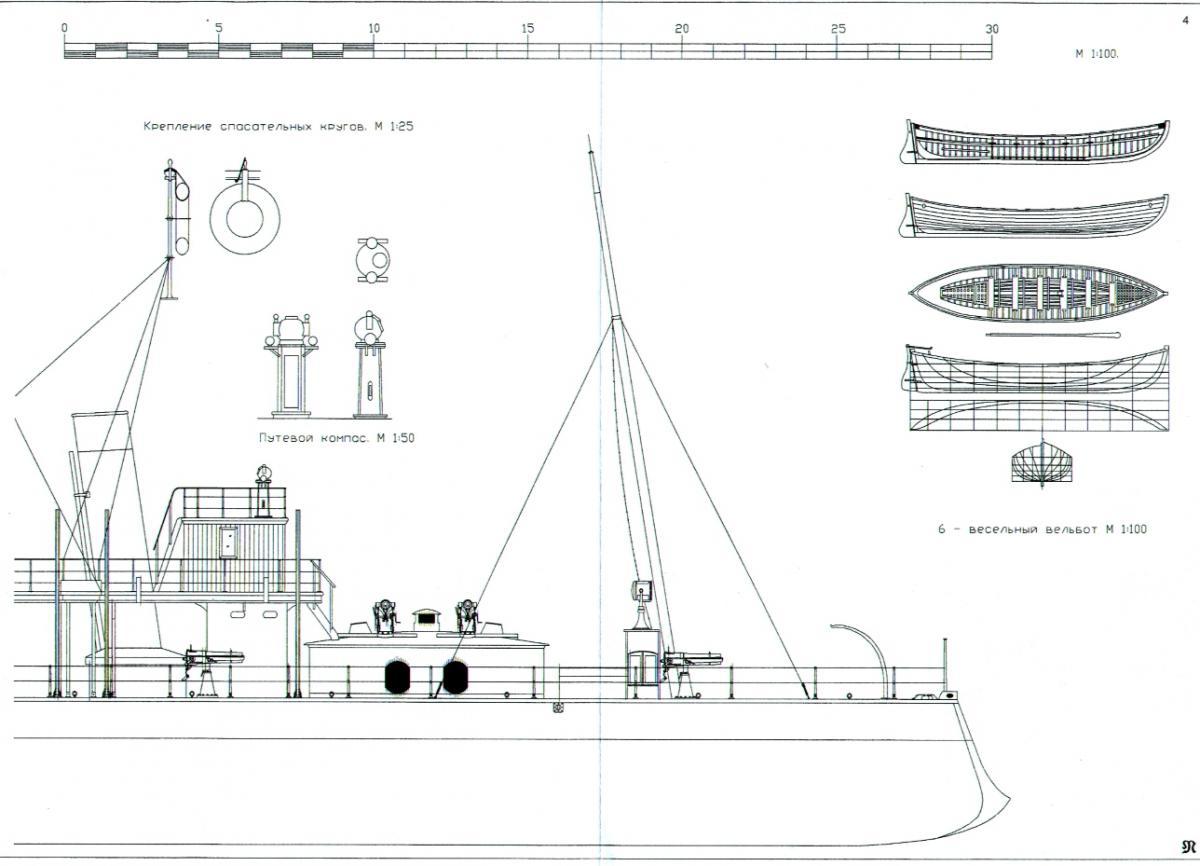 канонерская лодка русалка