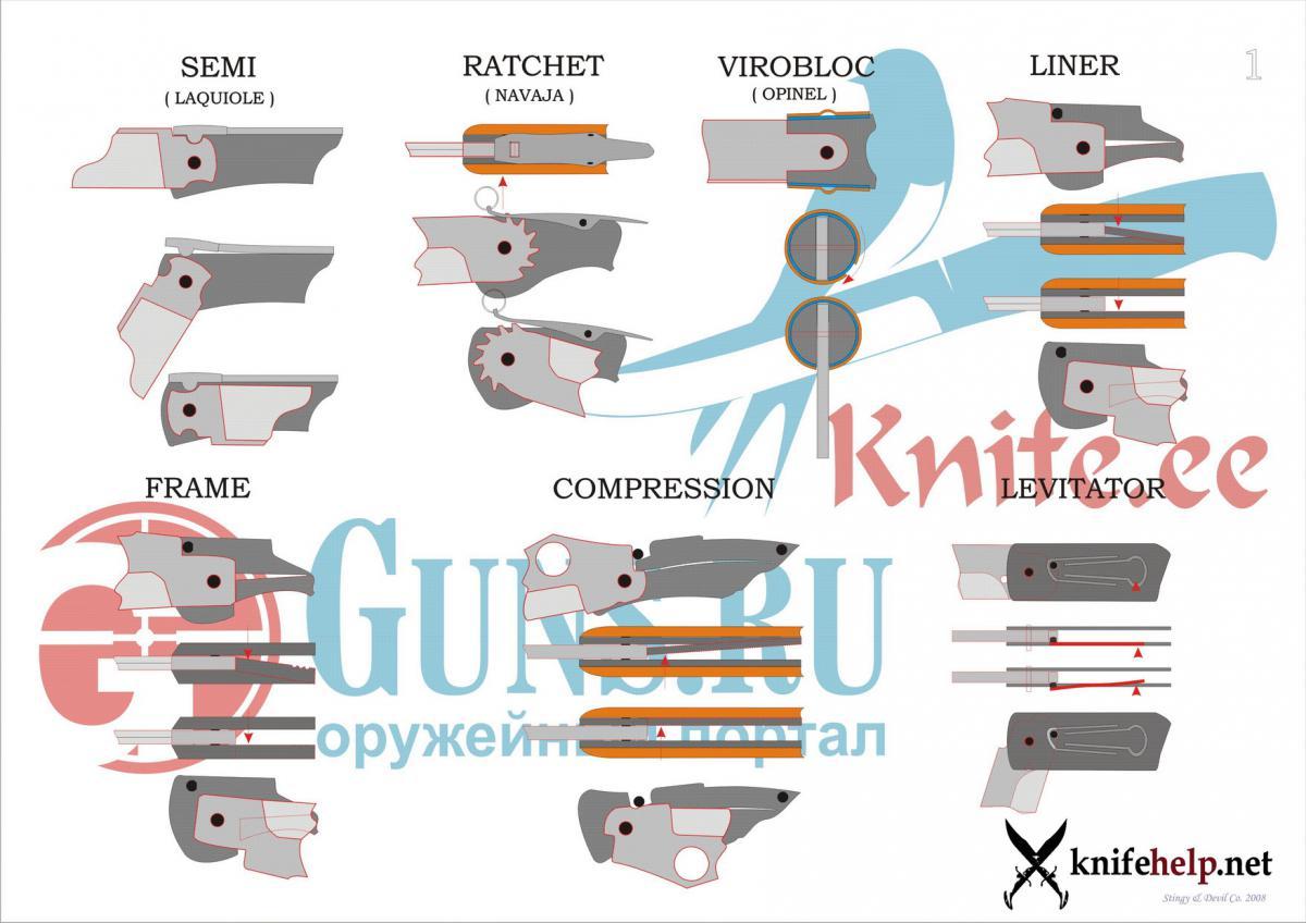 Чертежи складных ножей