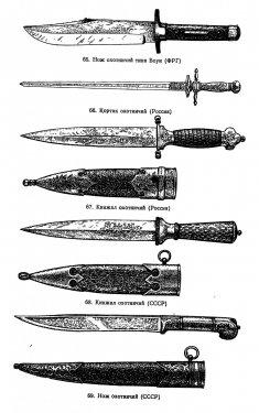 Устинов, А - Холодное оружие и бытовые ножи_26.jpg